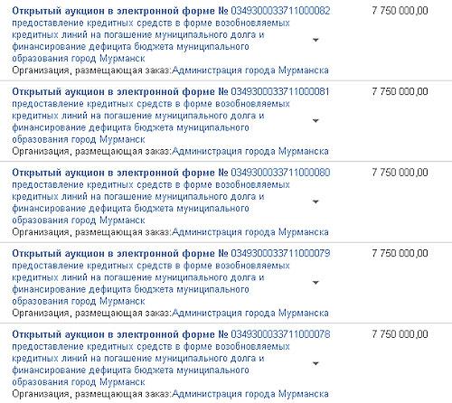 Полмиллиарда для администрации Мурманска