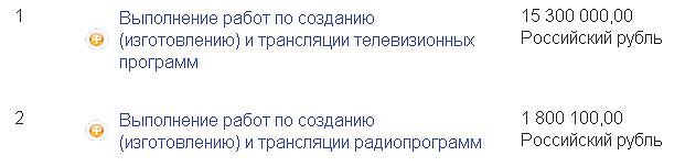 ГТРК подкинут миллион