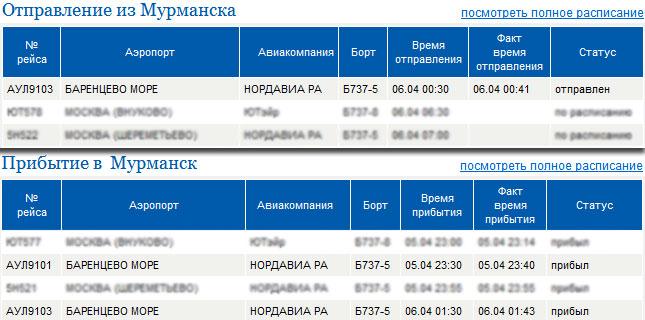 технология, которой расписание прилетов онлайн в аэропорт магадана себе: