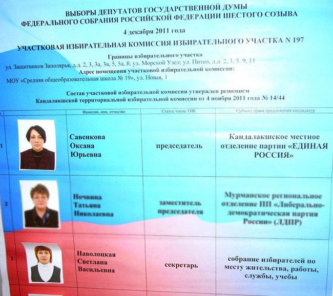 Подделывали подписи по указанию члена вышестоящей комиссии