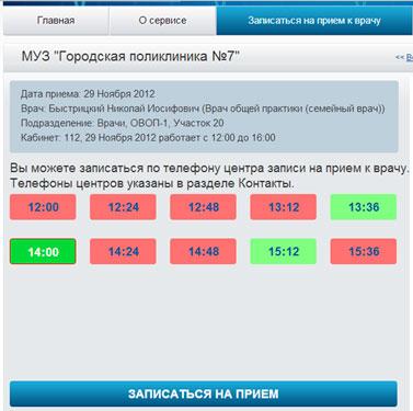 Лучшие клиники по нефрологии в москве