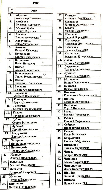 Политсовет Единой России Мурманской области