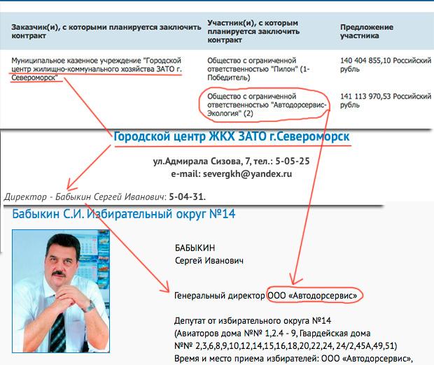 Сергей Бабыкин Североморск