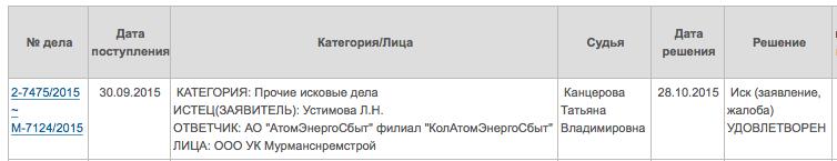 Суд: КолАтомЭнергоСбыт незаконно выставлял квитанции на ОДН