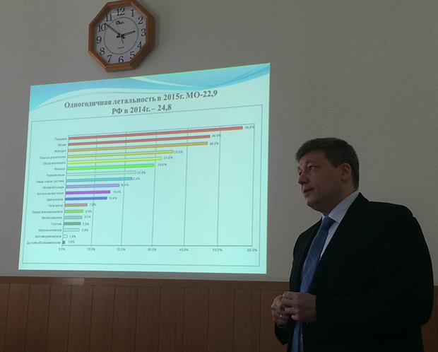 Про онкозаболевания в Мурманской области