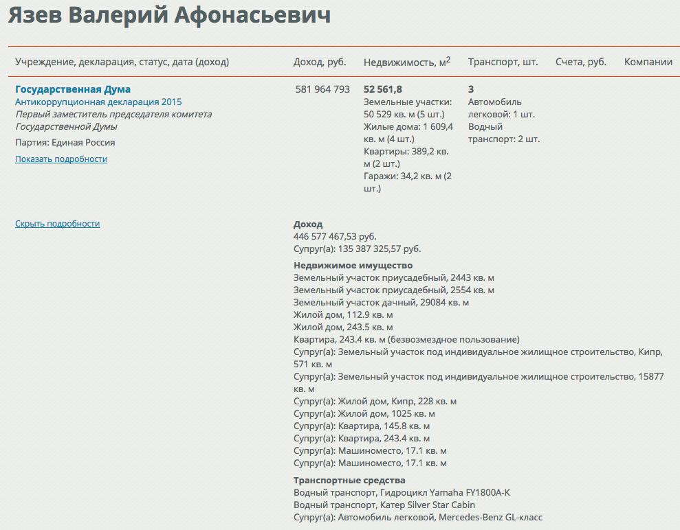 Федеральный закон о профессиональных пенсиях в российской федерации