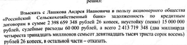Андрей Лашков, Русский Лосось, Россельхозбанк